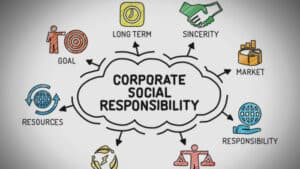 What are the steps towards social responsibility?
