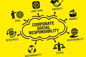 What are the core subjects of social responsibility?