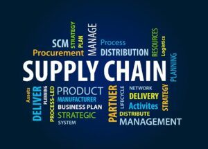 What are the obstacles to implementing supply chain management?