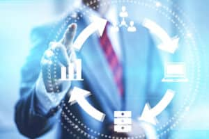 What is the Management System?