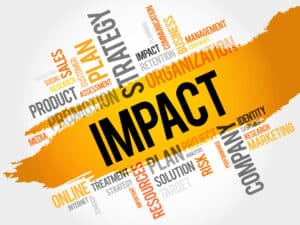 How do you conduct a business impact analysis in an organization?