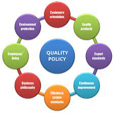 23. What are six mandatory quality procedures?