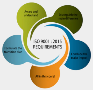 what is new in iso 9001