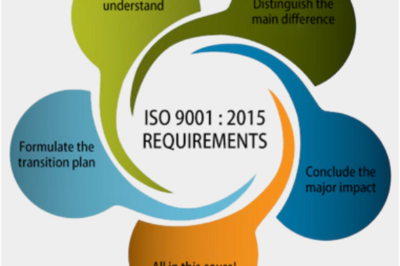 What is New in ISO 9001:2015 Comparing ISO 9001:2008?